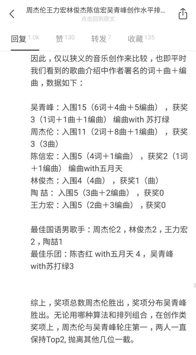 在华语乐坛,你认为词、曲、歌等均数上上者有哪些?