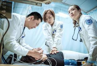 如何评价张嘉译和王珞丹主演的《急诊科医生》?